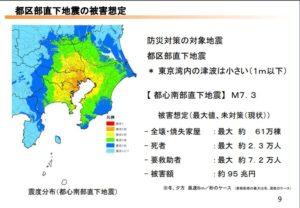 首都直下型地震の被害想定